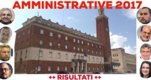 Amministrative 2017 a Gaeta: Mitrano al 55%. Risultati definitivi. I voti di tutti i candidati