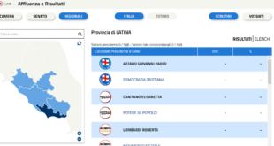 Elezioni Regionali 2018 Lazio, risultati in diretta